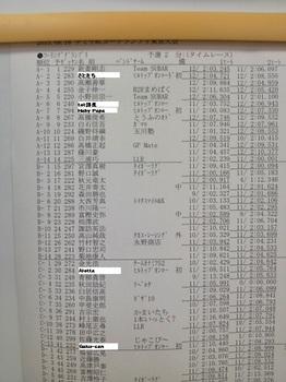 GT予選結果.JPG