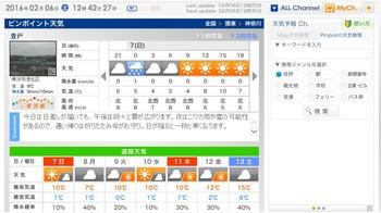 Weather160206.jpg
